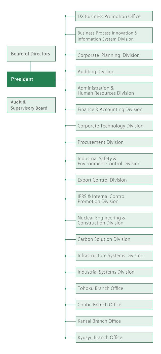 Organization Chart | Company Information | Toshiba Plant Systems ...